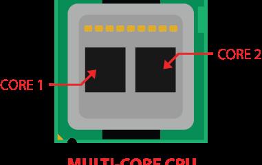 multi-core_cpu