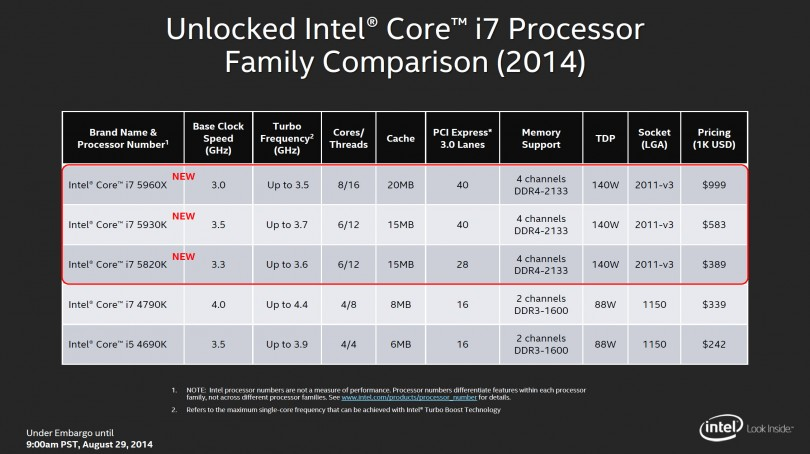 Intel-Haswell-E-Processor-Lineup