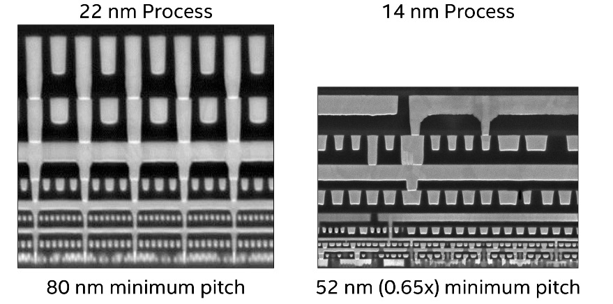 Intel-14nm-Interconnect-Path