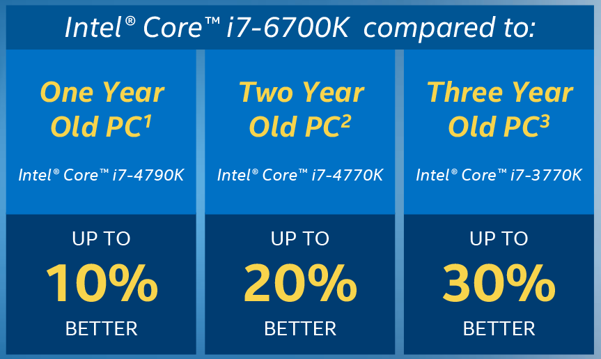 intel-skylake-comparison-crop