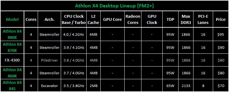 AMD-880K-56